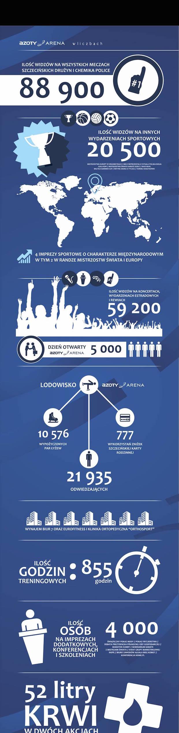 azoty-szczecin-infografika